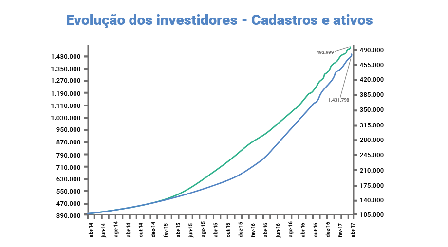 gráfico_tesouro-direto_3.png
