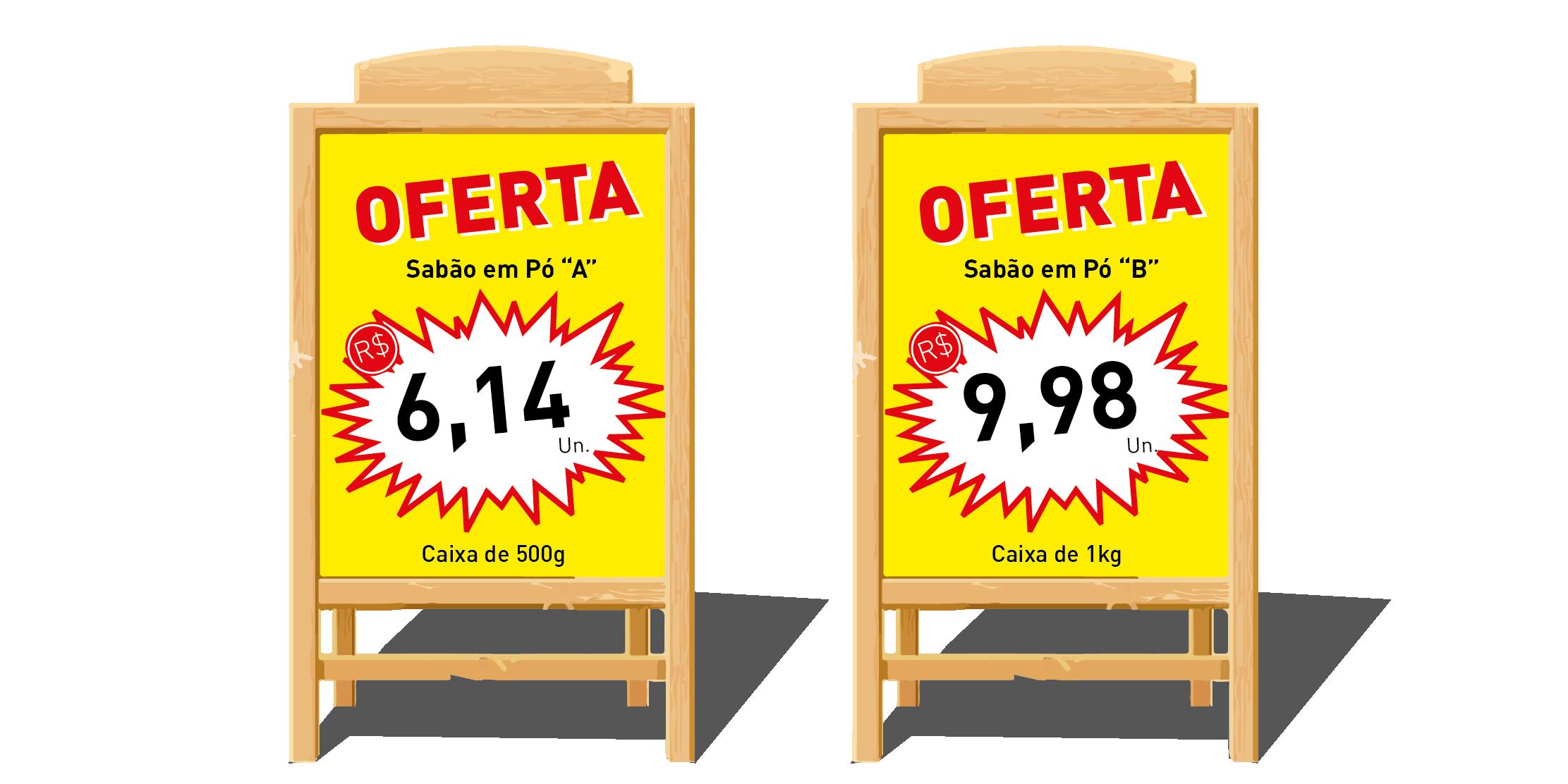Dica de controle financeiro: comparar preços
