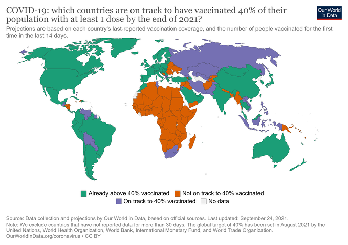 covid-vaccination-global-projections
