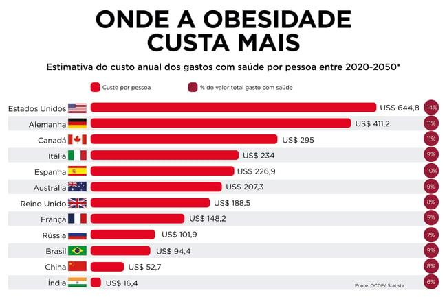 grafico-OCDE-2