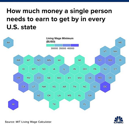 Salário mínimo nos estados dos EUA