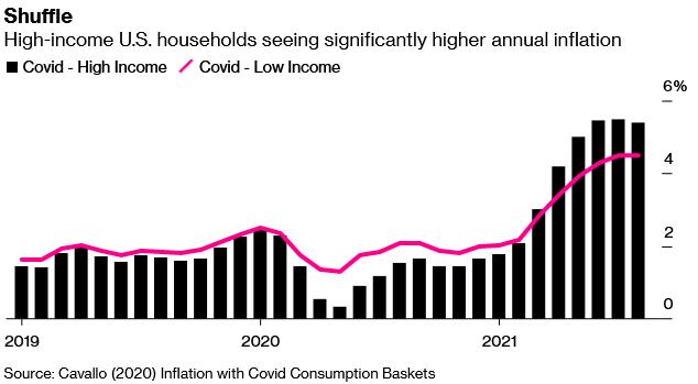 inflacao-nos-eua