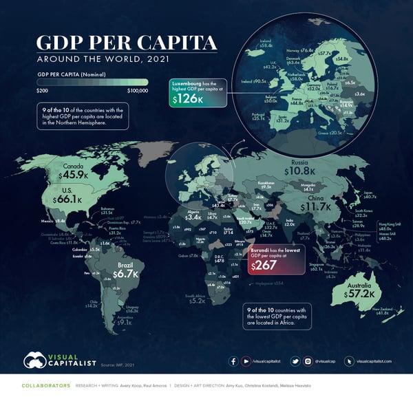 pib per capta mundial