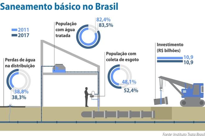 saneamento_trata_brasil