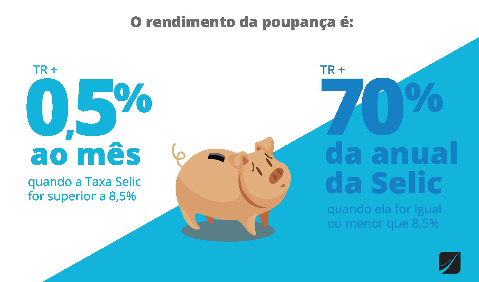 Rendimento_poupanca_infografico.png