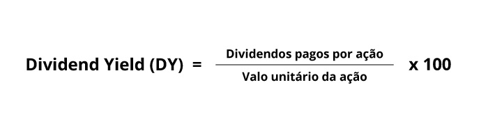 Cálculo Dividend Yield