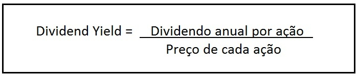 dividend-yield-1
